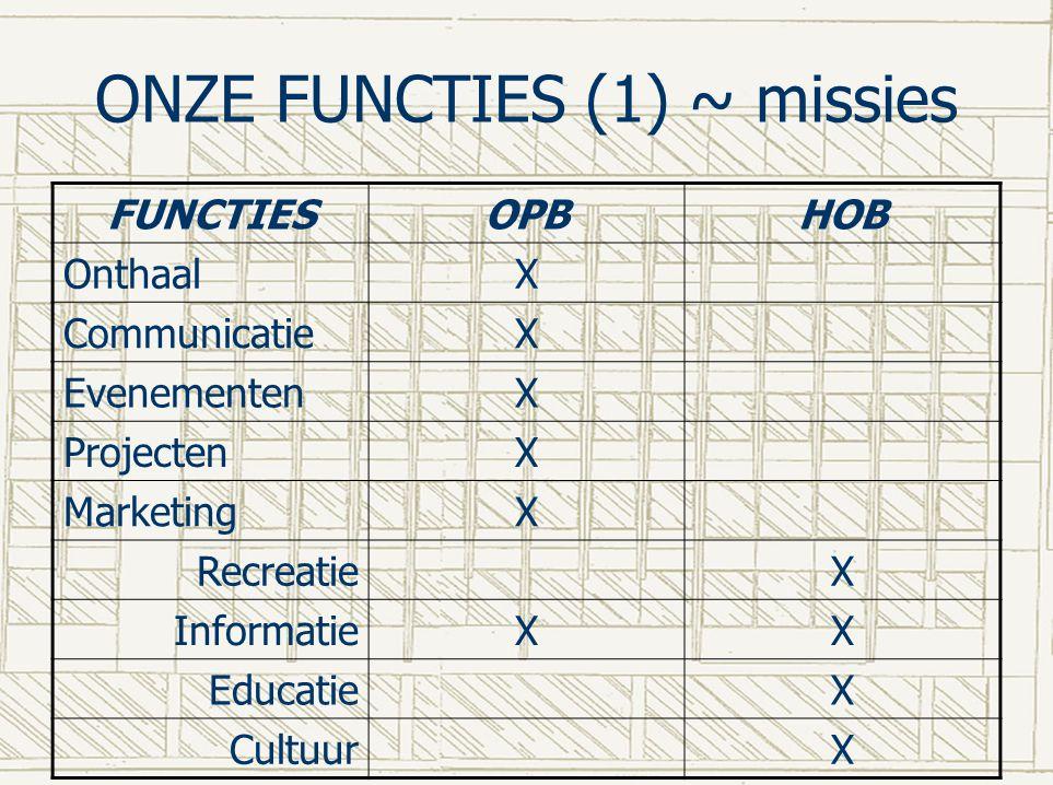 ONZE FUNCTIES (1) ~ missies