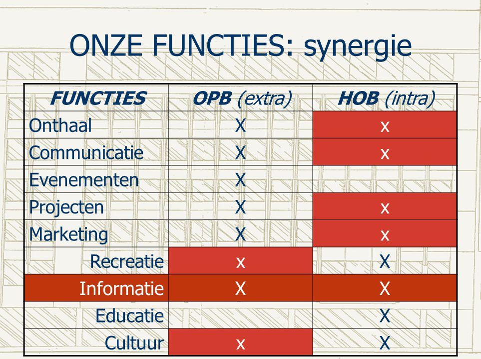 ONZE FUNCTIES: synergie