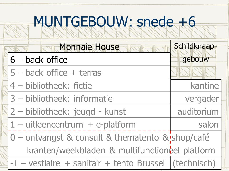 MUNTGEBOUW: snede +6 Monnaie House 6 – back office