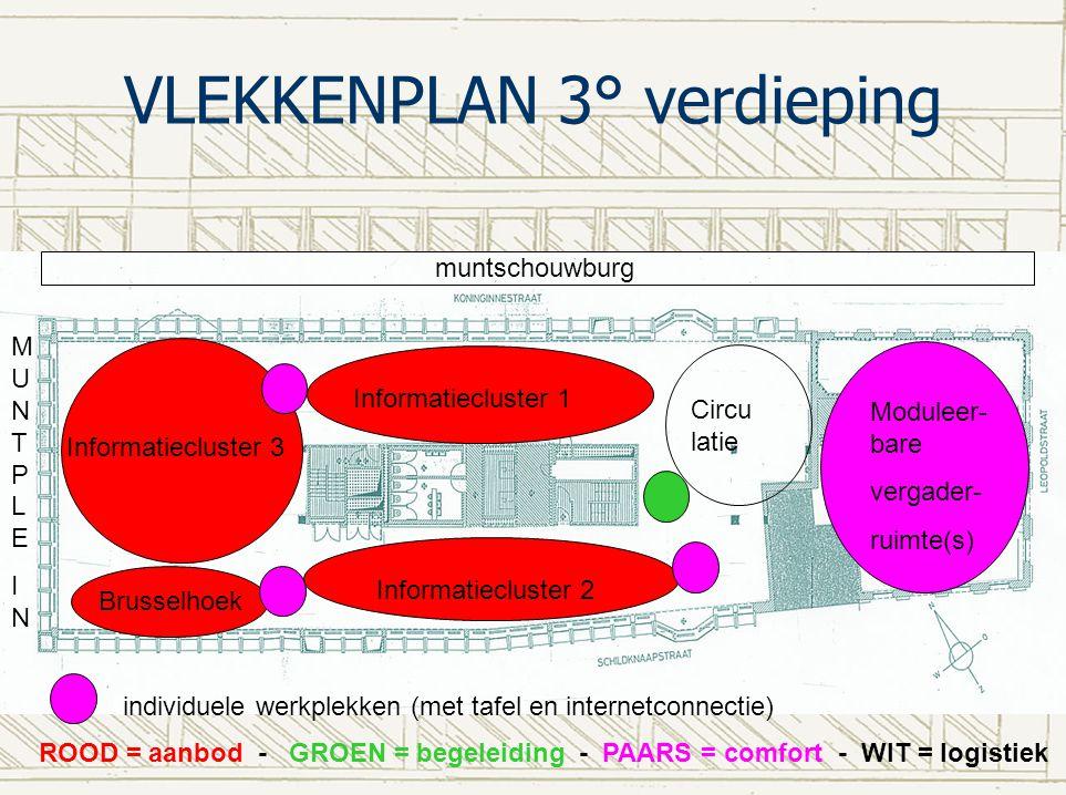 VLEKKENPLAN 3° verdieping