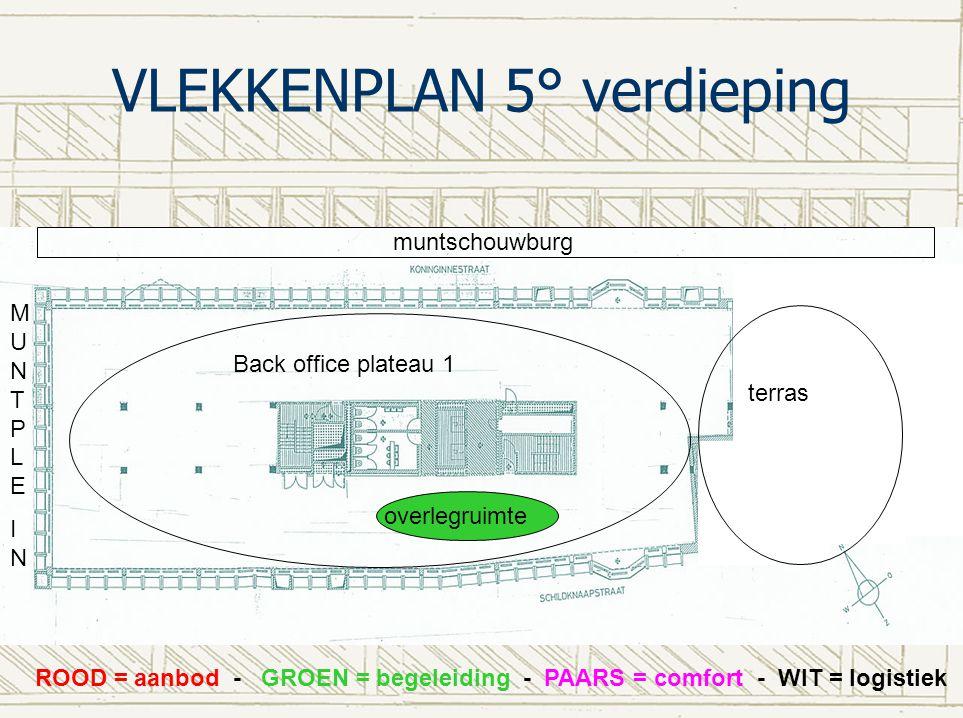 VLEKKENPLAN 5° verdieping