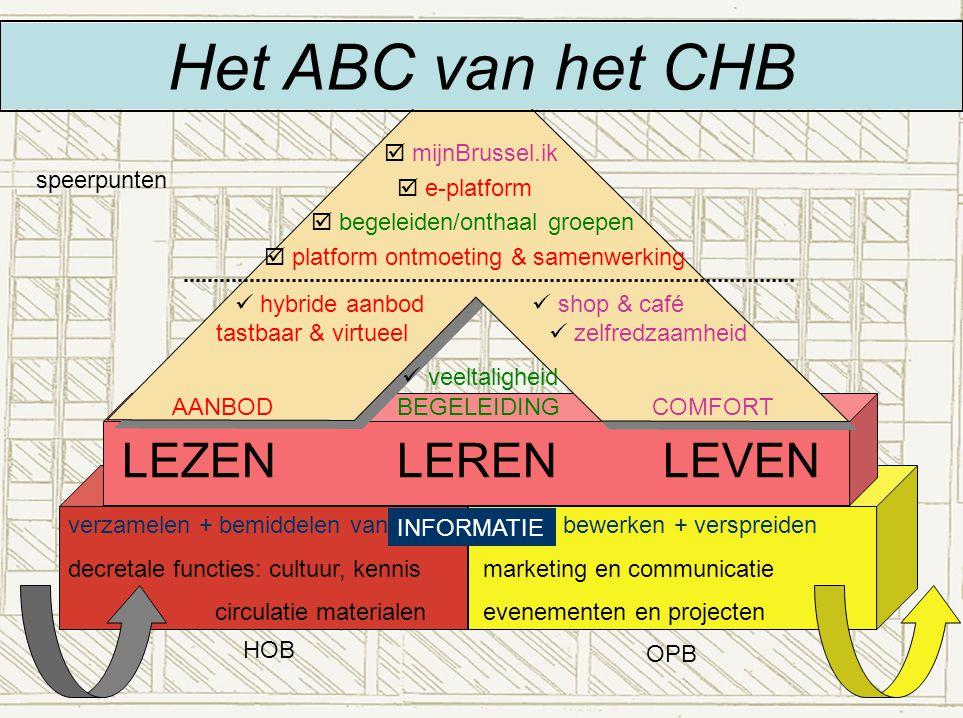 Het ABC van het CHB LEZEN LEREN LEVEN  mijnBrussel.ik  e-platform