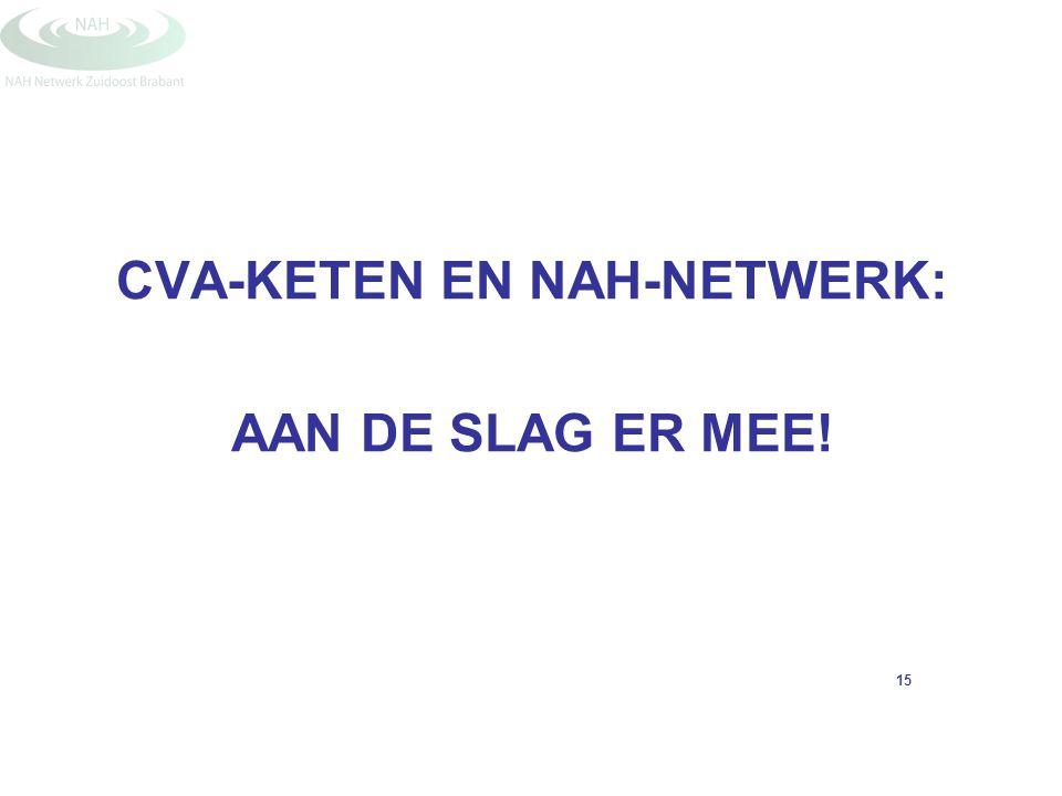 CVA-KETEN EN NAH-NETWERK: