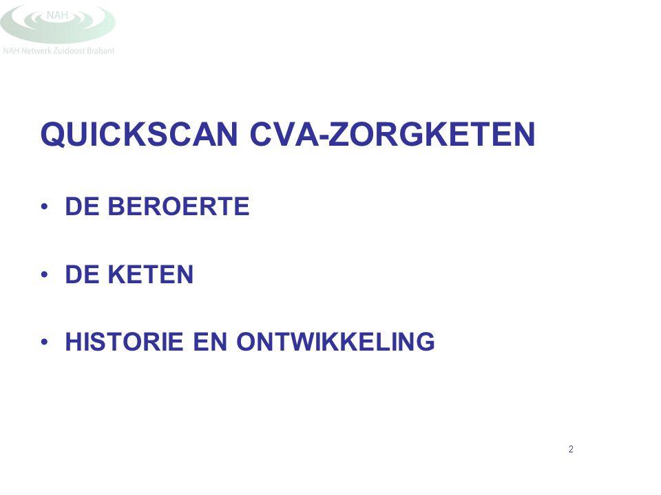 QUICKSCAN CVA-ZORGKETEN