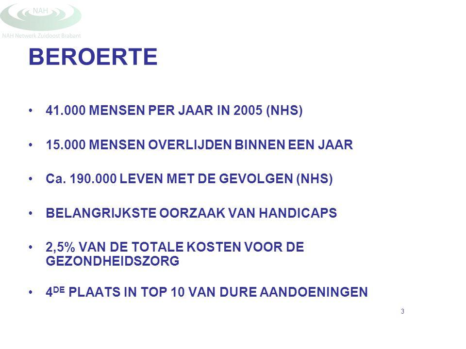 BEROERTE 41.000 MENSEN PER JAAR IN 2005 (NHS)