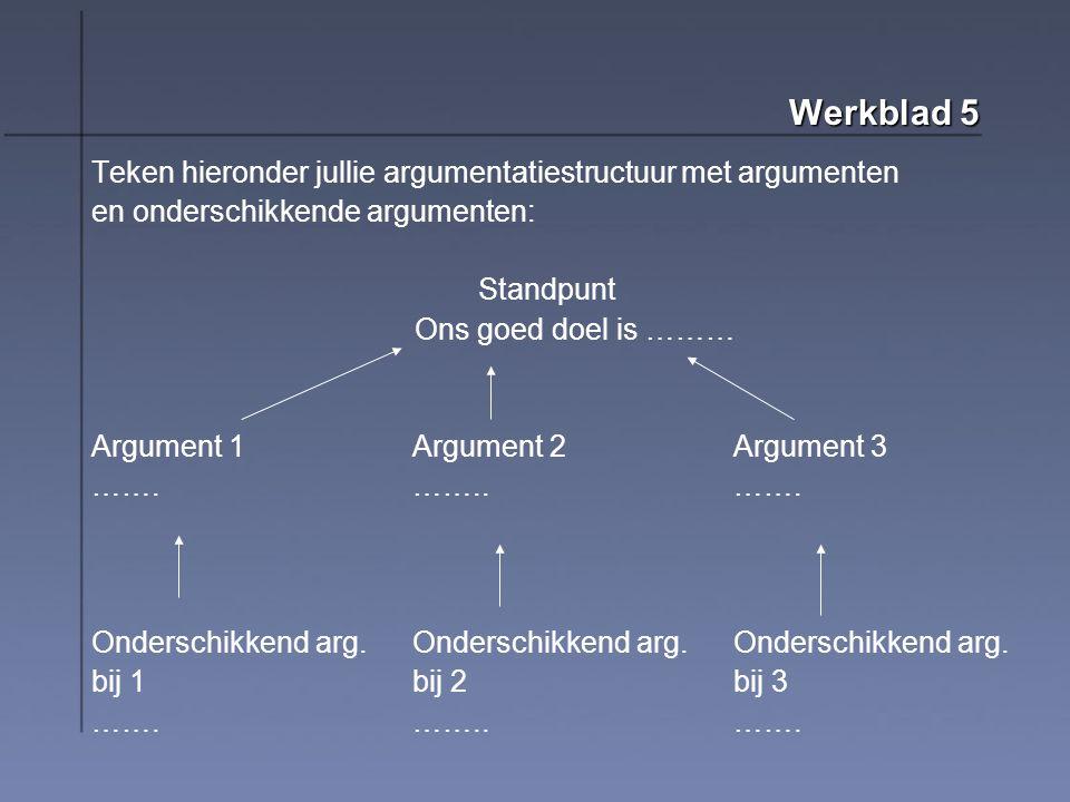 Werkblad 5 Teken hieronder jullie argumentatiestructuur met argumenten
