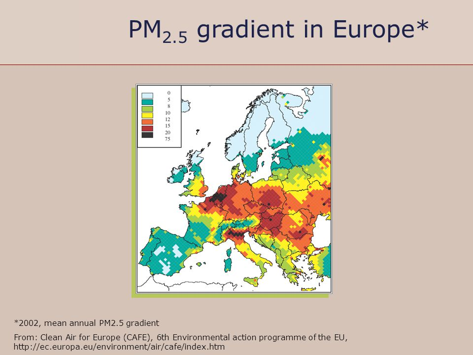 PM2.5 gradient in Europe* *2002, mean annual PM2.5 gradient