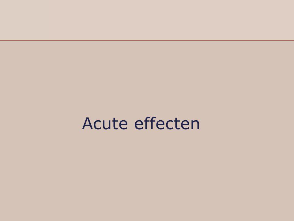 Acute effecten
