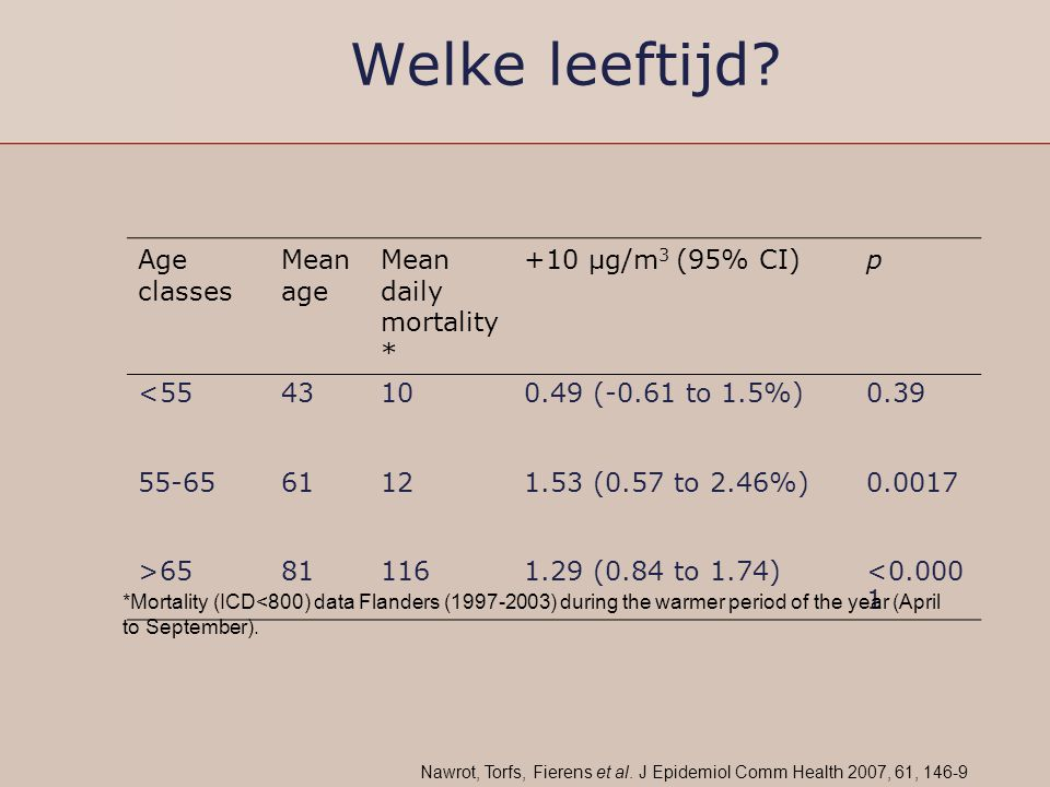 Welke leeftijd Age classes Mean age Mean daily mortality*