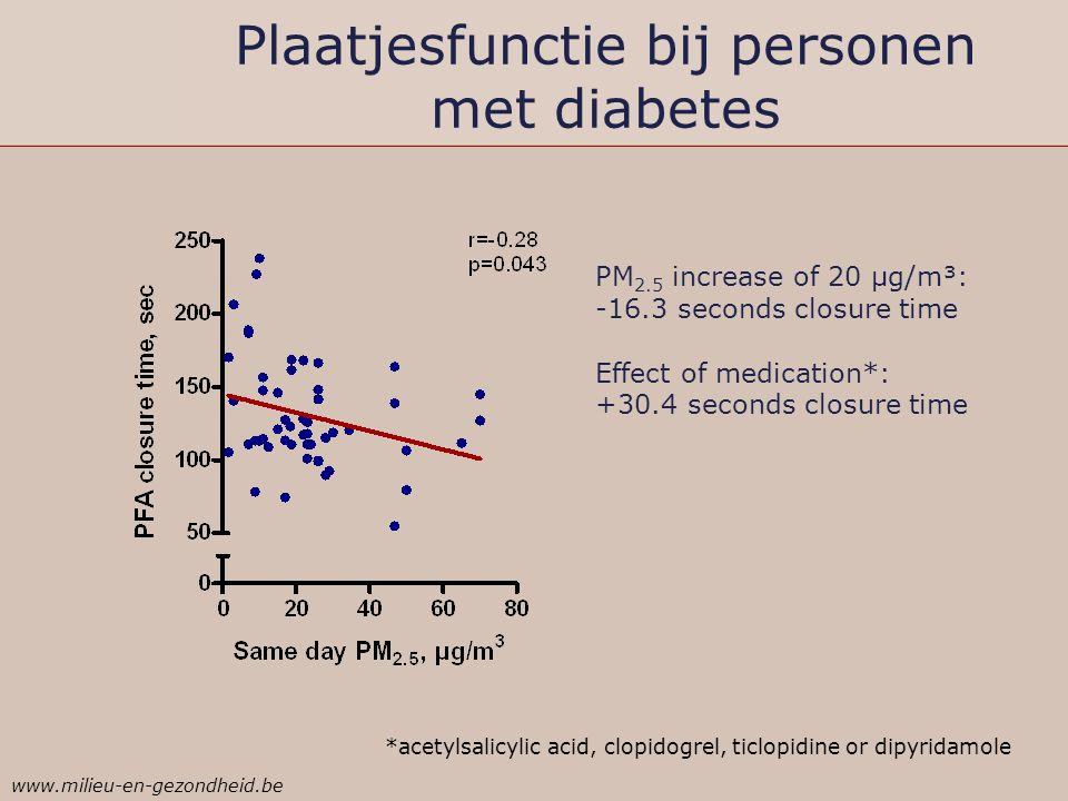 Plaatjesfunctie bij personen met diabetes
