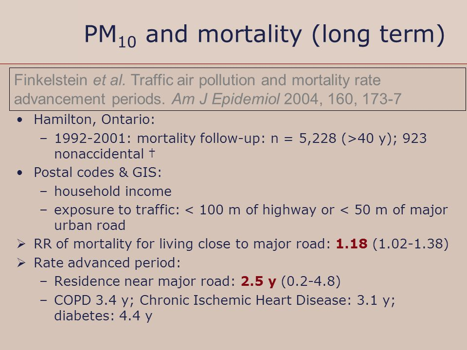 PM10 and mortality (long term)