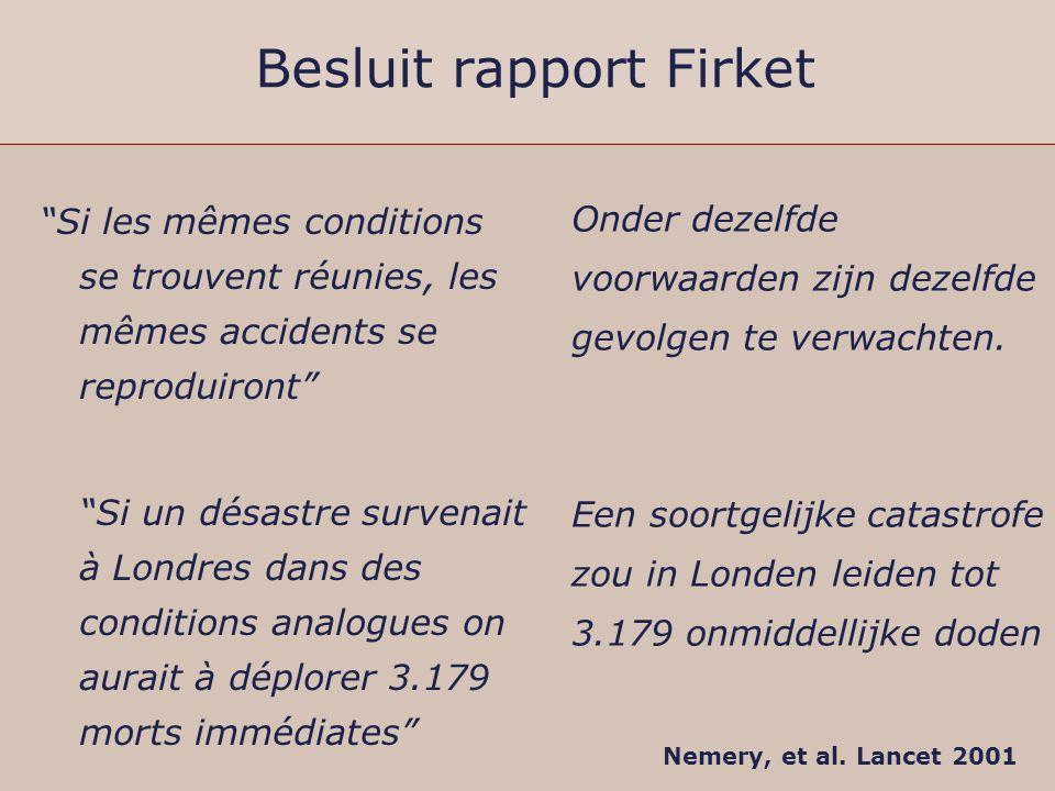 Besluit rapport Firket