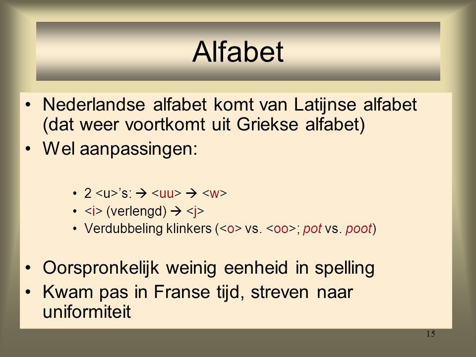 Alfabet Nederlandse alfabet komt van Latijnse alfabet (dat weer voortkomt uit Griekse alfabet) Wel aanpassingen: