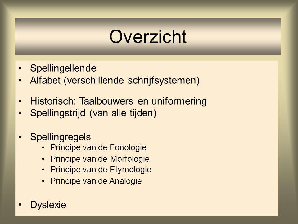Overzicht Spellingellende Alfabet (verschillende schrijfsystemen)