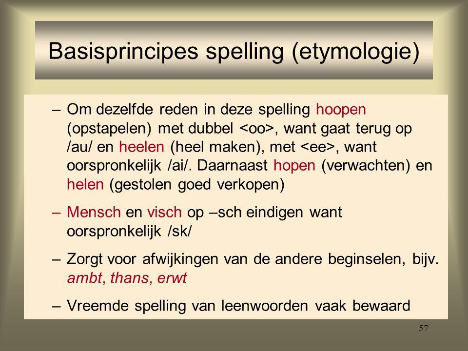 Basisprincipes spelling (etymologie)
