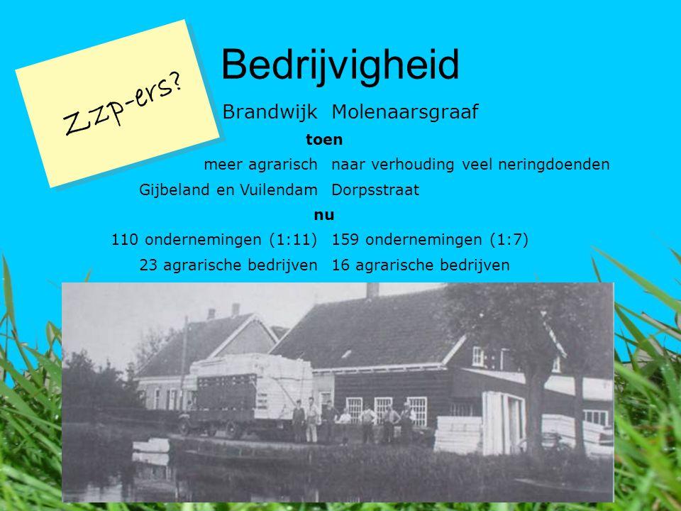 Bedrijvigheid Zzp-ers Brandwijk Molenaarsgraaf toen meer agrarisch