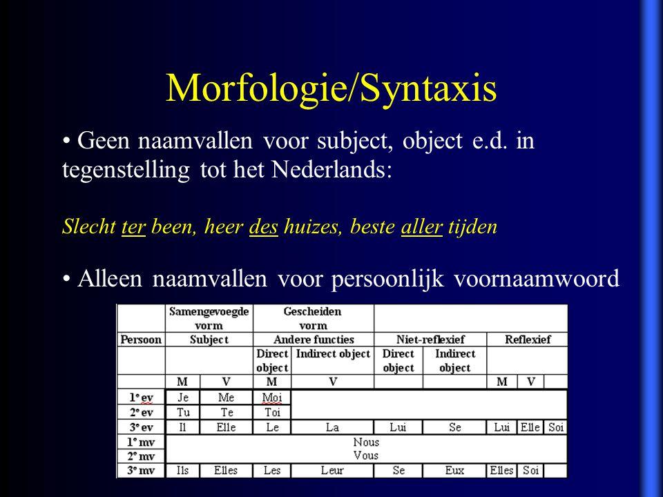 Morfologie/Syntaxis Geen naamvallen voor subject, object e.d. in tegenstelling tot het Nederlands: