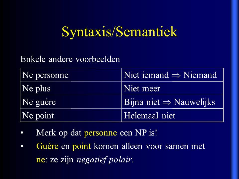 Syntaxis/Semantiek Enkele andere voorbeelden Niet iemand  Niemand