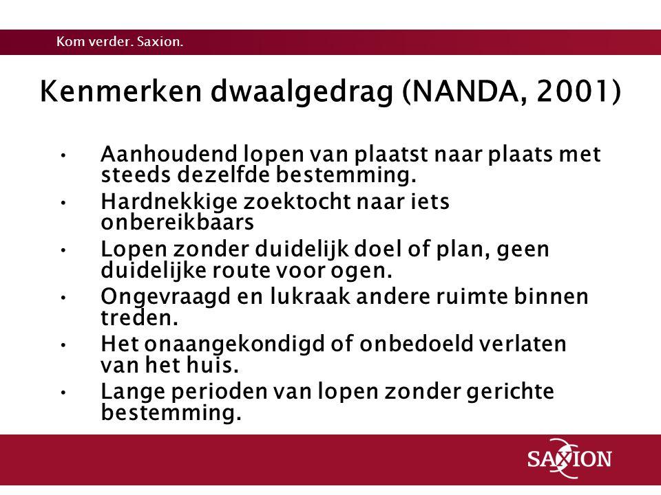Kenmerken dwaalgedrag (NANDA, 2001)