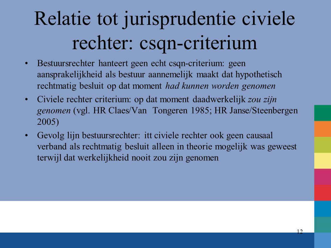 Relatie tot jurisprudentie civiele rechter: csqn-criterium
