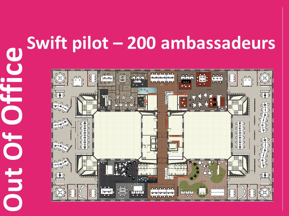 Swift pilot – 200 ambassadeurs