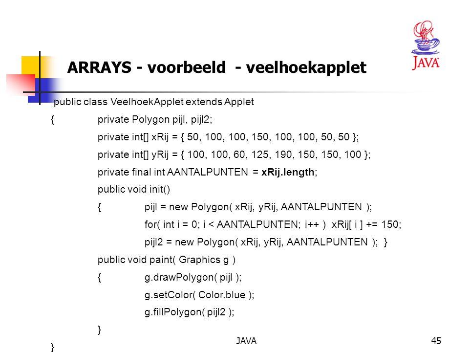 ARRAYS - voorbeeld - veelhoekapplet
