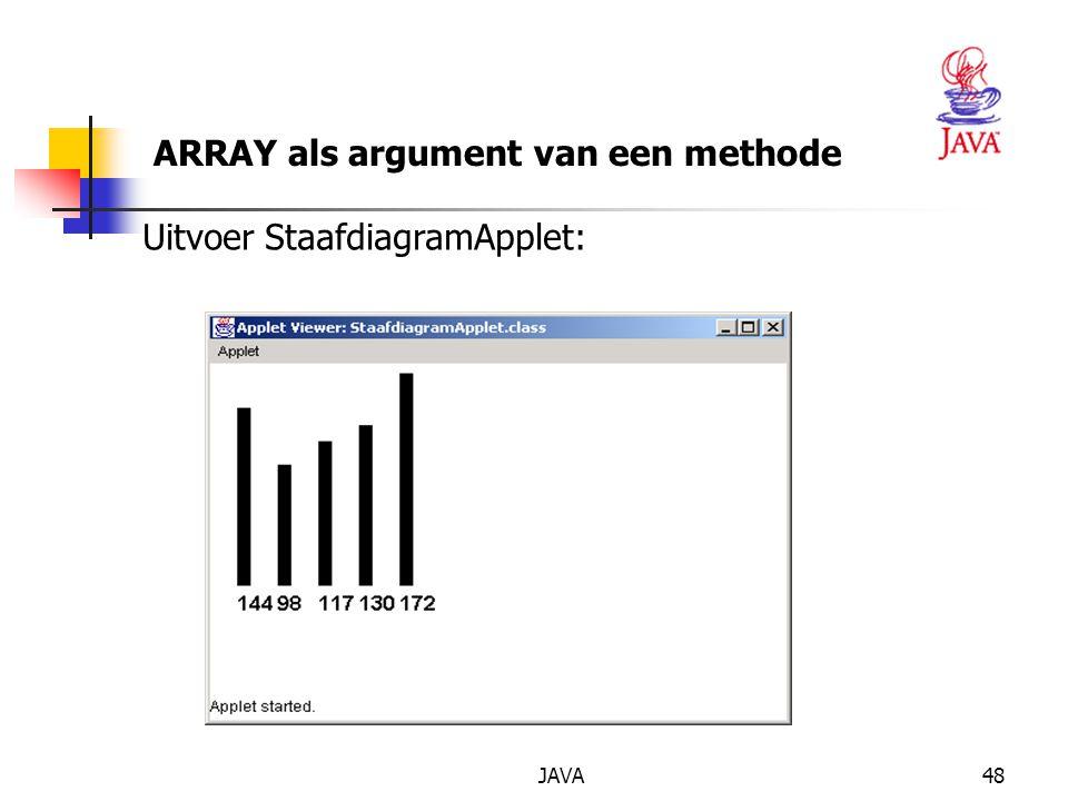 ARRAY als argument van een methode