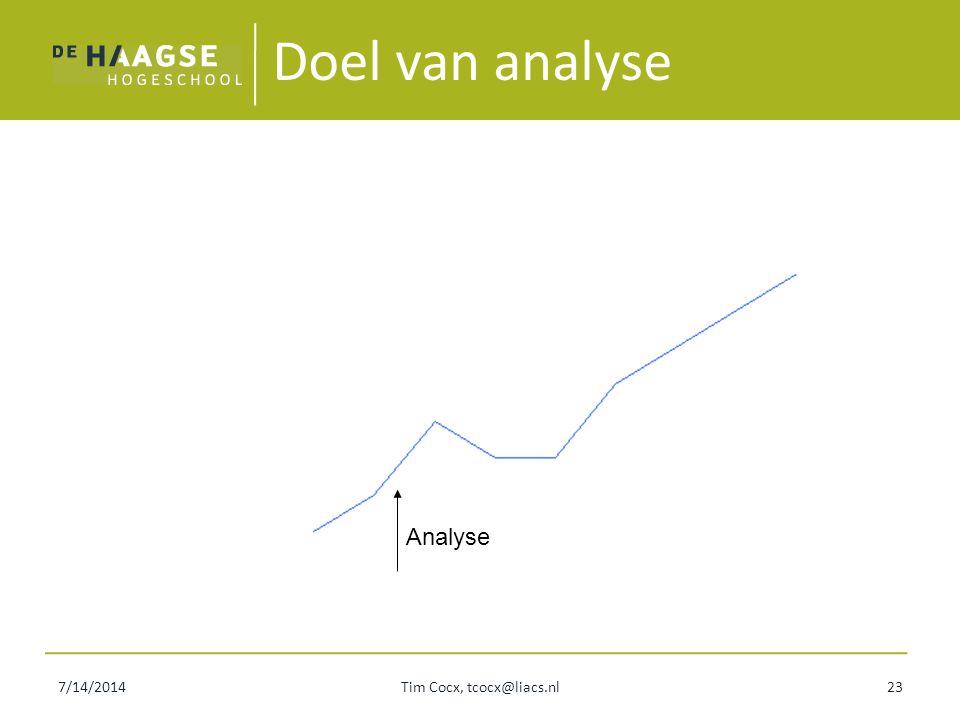 Tim Cocx, tcocx@liacs.nl
