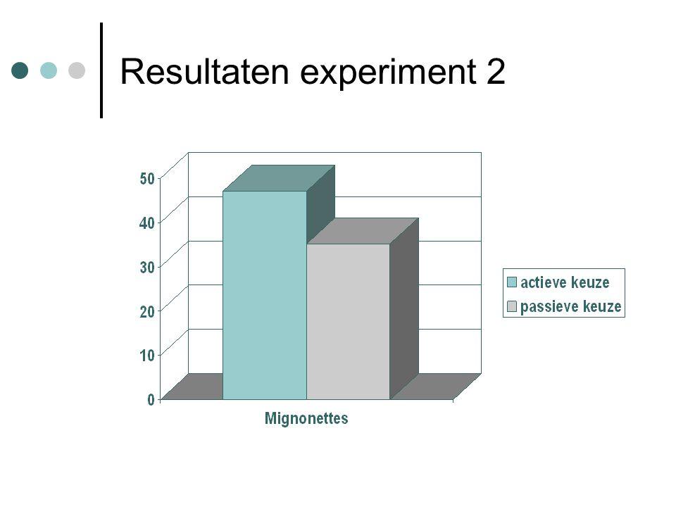 Resultaten experiment 2
