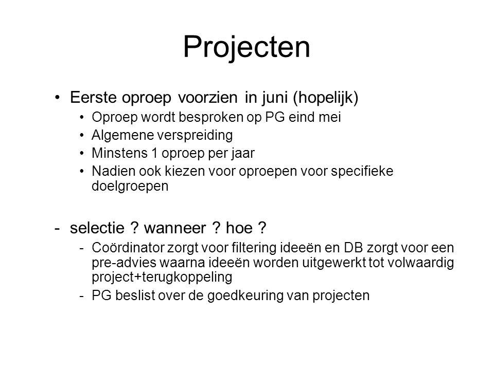 Projecten Eerste oproep voorzien in juni (hopelijk)