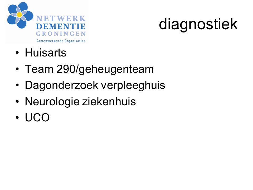 diagnostiek Huisarts Team 290/geheugenteam Dagonderzoek verpleeghuis