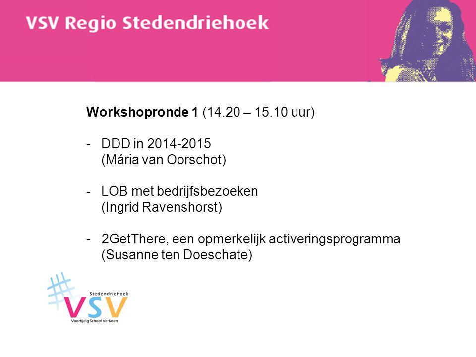 Workshopronde 1 (14.20 – 15.10 uur) DDD in 2014-2015. (Mária van Oorschot) LOB met bedrijfsbezoeken.