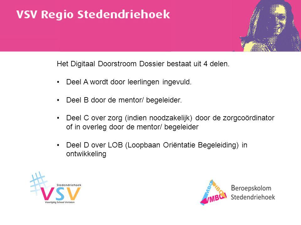 Het Digitaal Doorstroom Dossier bestaat uit 4 delen.