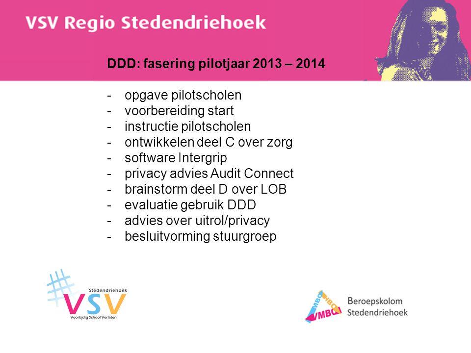DDD: fasering pilotjaar 2013 – 2014