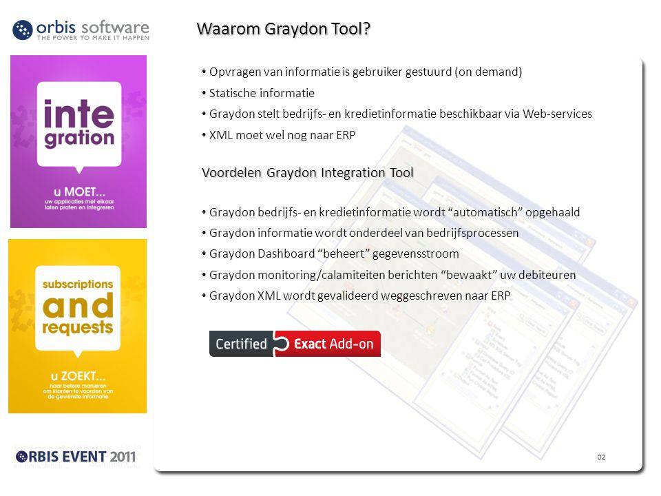Waarom Graydon Tool Opvragen van informatie is gebruiker gestuurd (on demand) Statische informatie.