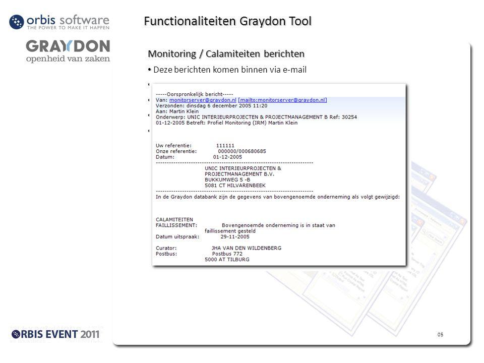 Functionaliteiten Graydon Tool