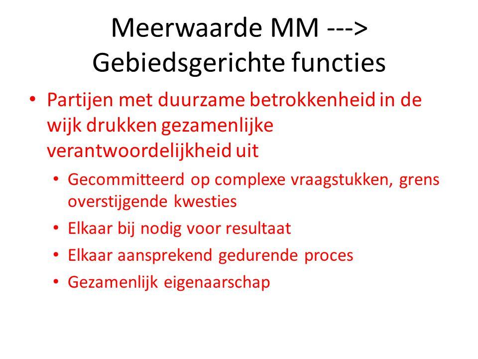 Meerwaarde MM ---> Gebiedsgerichte functies