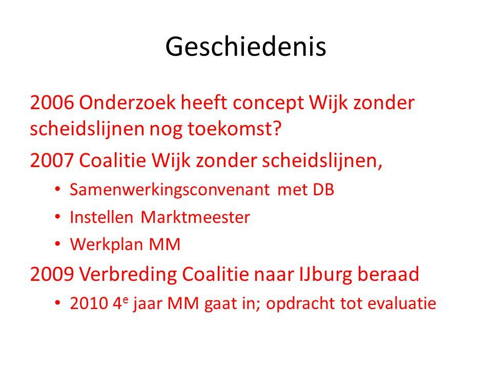 Geschiedenis 2006 Onderzoek heeft concept Wijk zonder scheidslijnen nog toekomst 2007 Coalitie Wijk zonder scheidslijnen,
