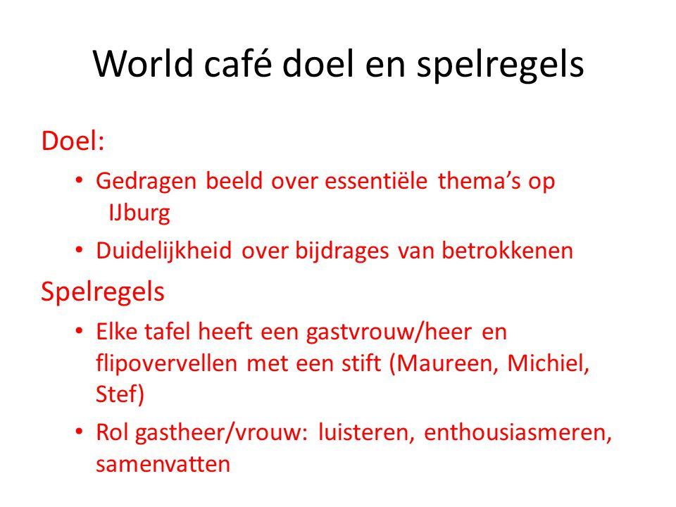 World café doel en spelregels