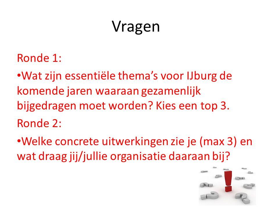 Vragen Ronde 1: Wat zijn essentiële thema's voor IJburg de komende jaren waaraan gezamenlijk bijgedragen moet worden Kies een top 3.