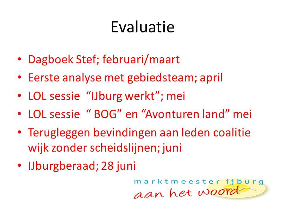 Evaluatie Dagboek Stef; februari/maart