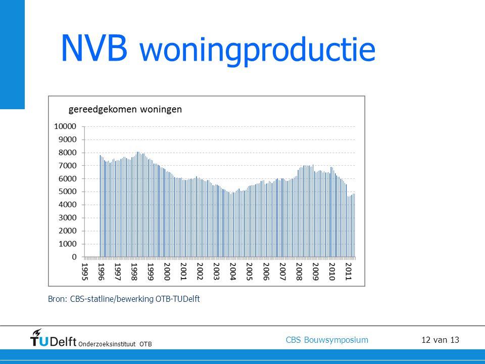 NVB woningproductie Hier geef ik aan dat de gegevens acuraat zijn, maar niet echt goed bruikbaar voor beleid.