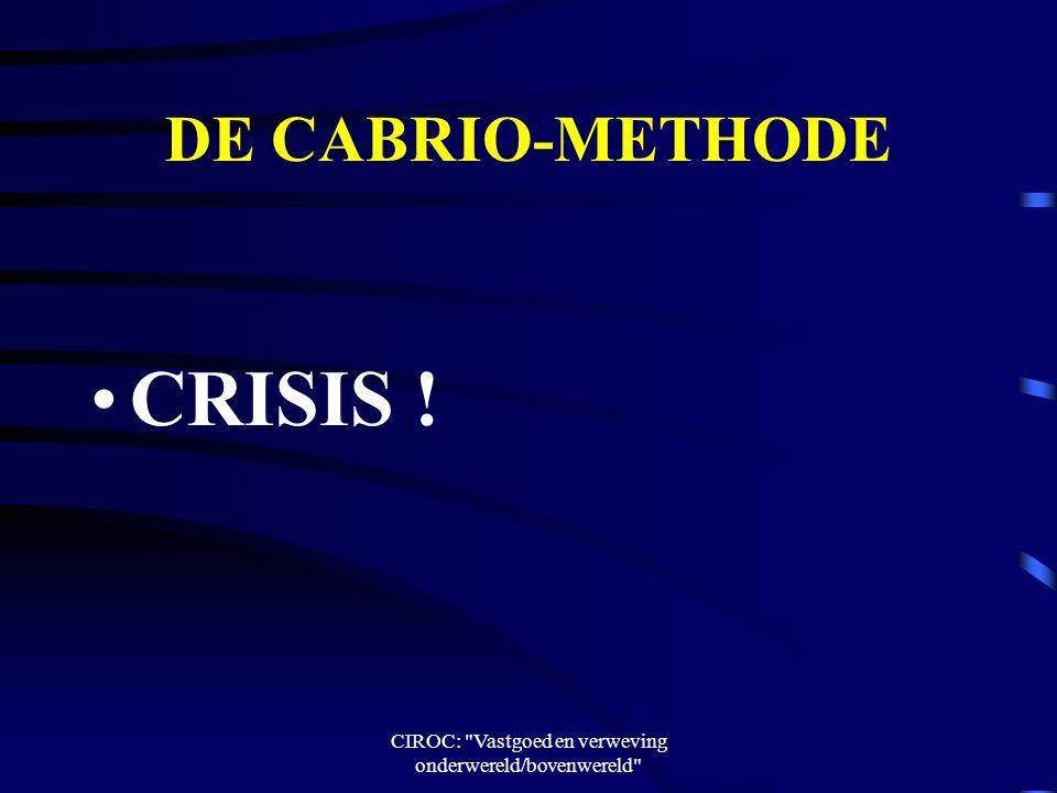 CIROC: Vastgoed en verweving onderwereld/bovenwereld
