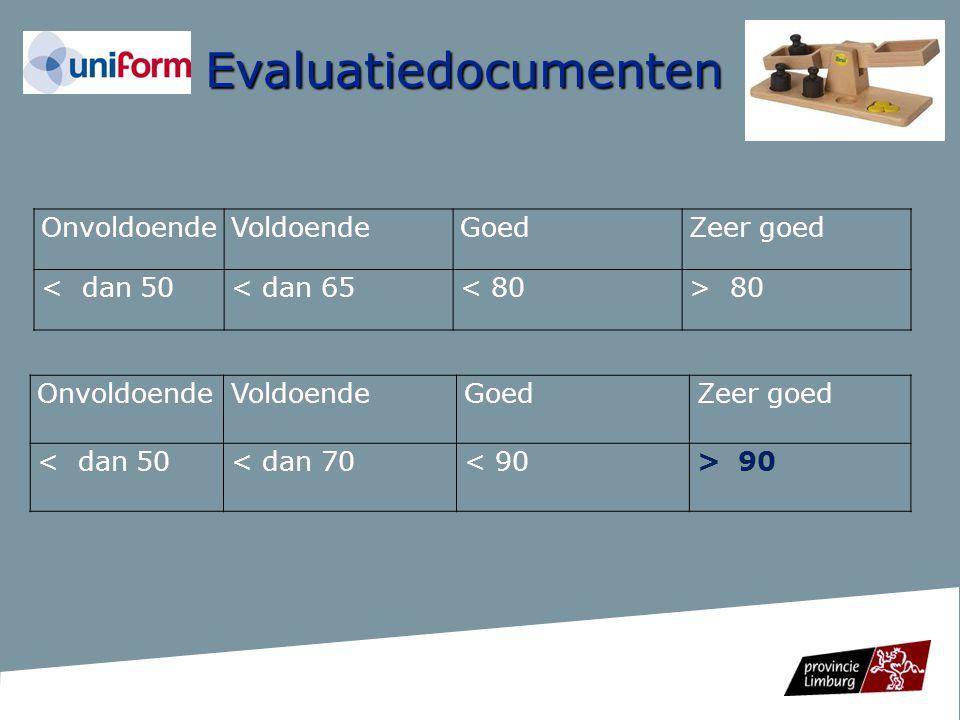 Evaluatiedocumenten Onvoldoende Voldoende Goed Zeer goed < dan 50