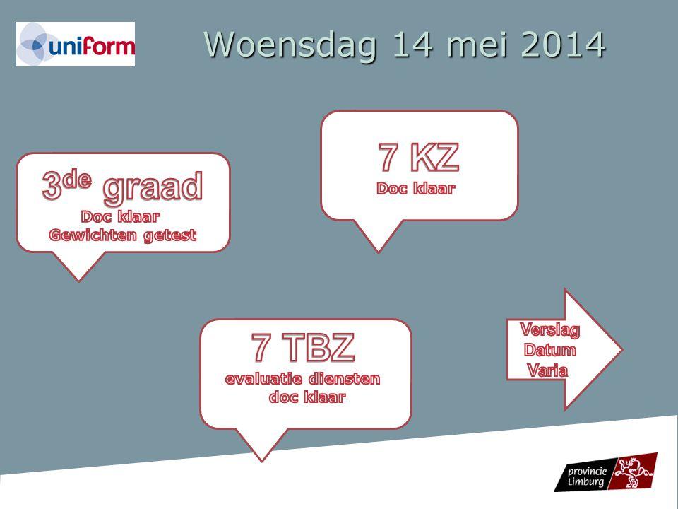 7 KZ 3de graad 7 TBZ Woensdag 14 mei 2014 Verslag Datum Varia