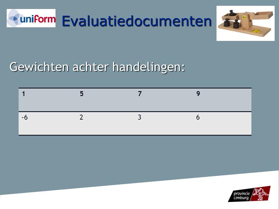 Evaluatiedocumenten Gewichten achter handelingen: 1 5 7 9 -6 2 3 6