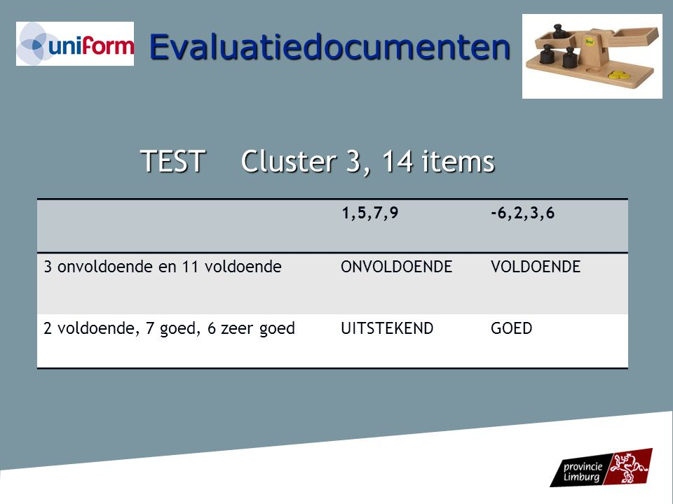 Evaluatiedocumenten TEST Cluster 3, 14 items 1,5,7,9 -6,2,3,6