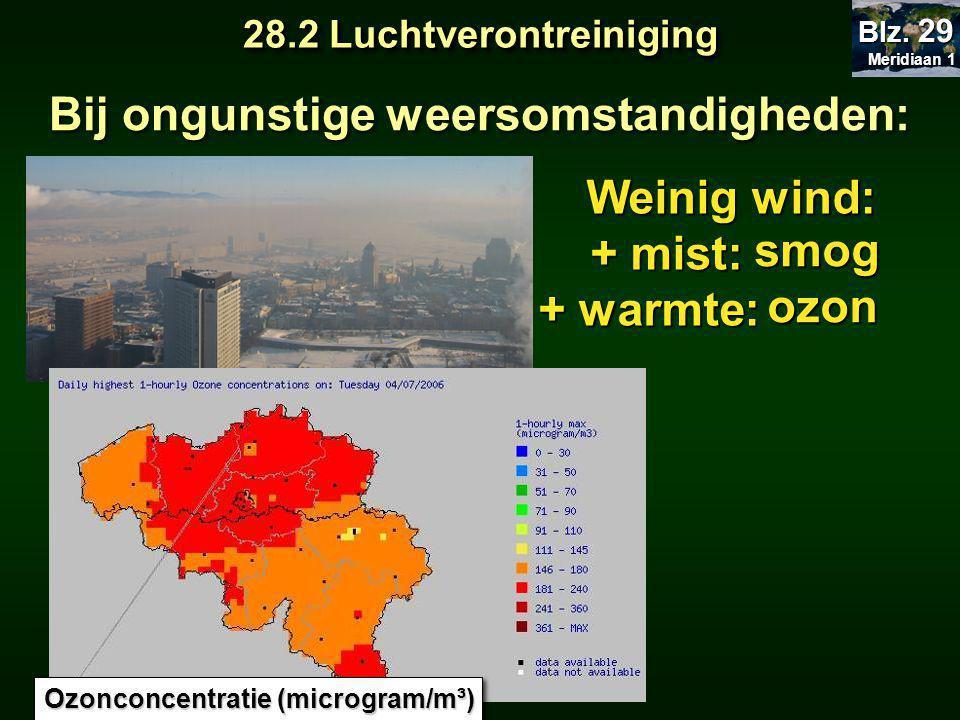 28.2 Luchtverontreiniging Bij ongunstige weersomstandigheden: