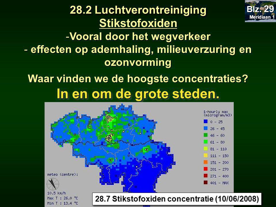 In en om de grote steden. Stikstofoxiden 28.2 Luchtverontreiniging