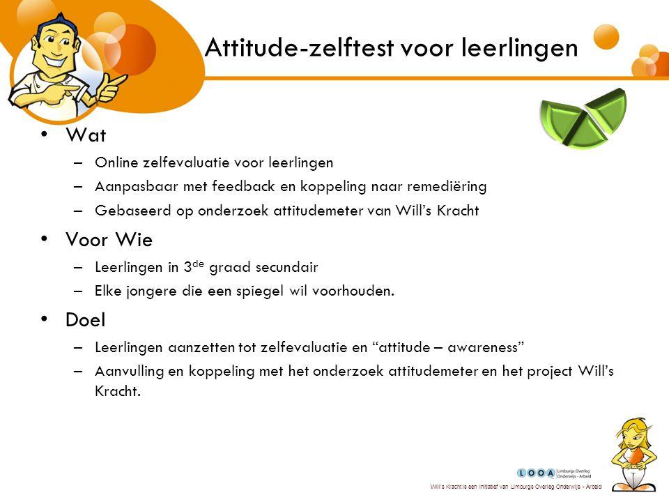 Attitude-zelftest voor leerlingen
